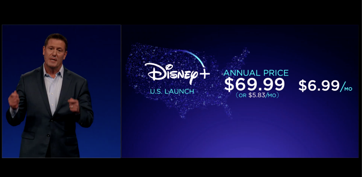Disney Plus: Price, Launch Date, Shows and More | Tom's Guide