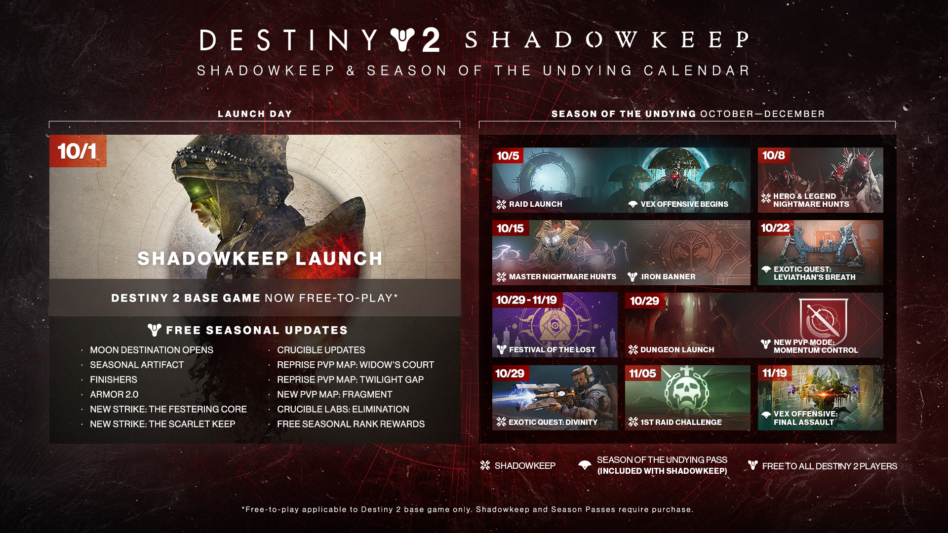 Destiny 2: Shadowkeep gets updated content roadmap and weapon buff breakdown | PC Gamer