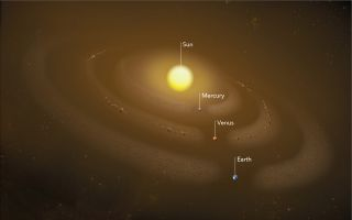 Artist's illustration showing several dust rings circling the sun, formed by the gravitational tugs of orbiting planets. Recently, scientists discovered a dust ring at Mercury's orbit and concluded that Venus' ring likely originates from a group of as-yet-undiscovered co-orbital asteroids.