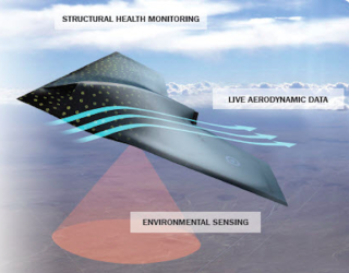 """The new """"smart skin"""" for aircraft."""