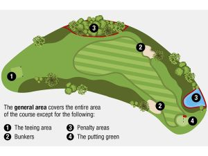 What Is The General Area On A Golf Course?