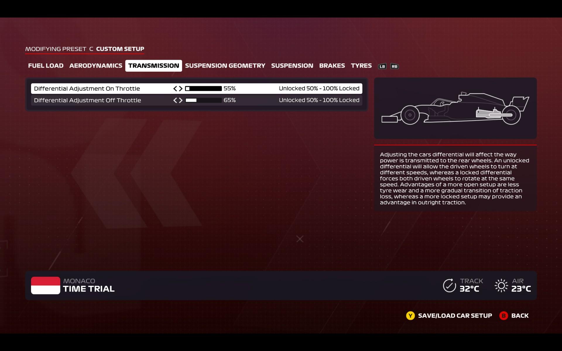 f1 2020 настройка монако