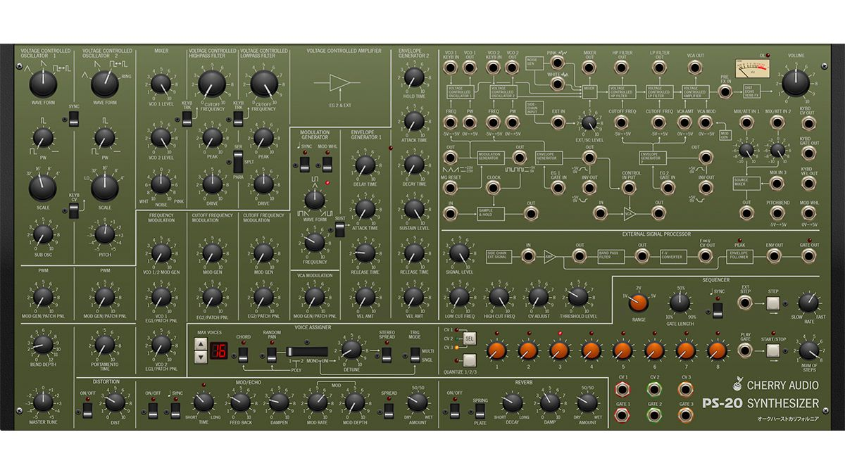"""Cherry Audio's PS-20 plugin is a """"hot-rodded"""" VST version of Korg's MS-20 synth"""