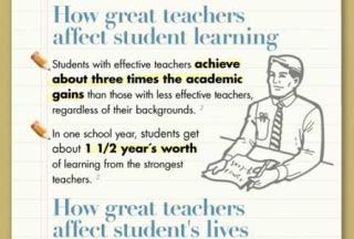 The Impact of a Great Teacher #TeacherAppreciationWeek