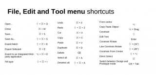 Mac users will LOVE these useful Adobe XD shortcuts | Creative Bloq