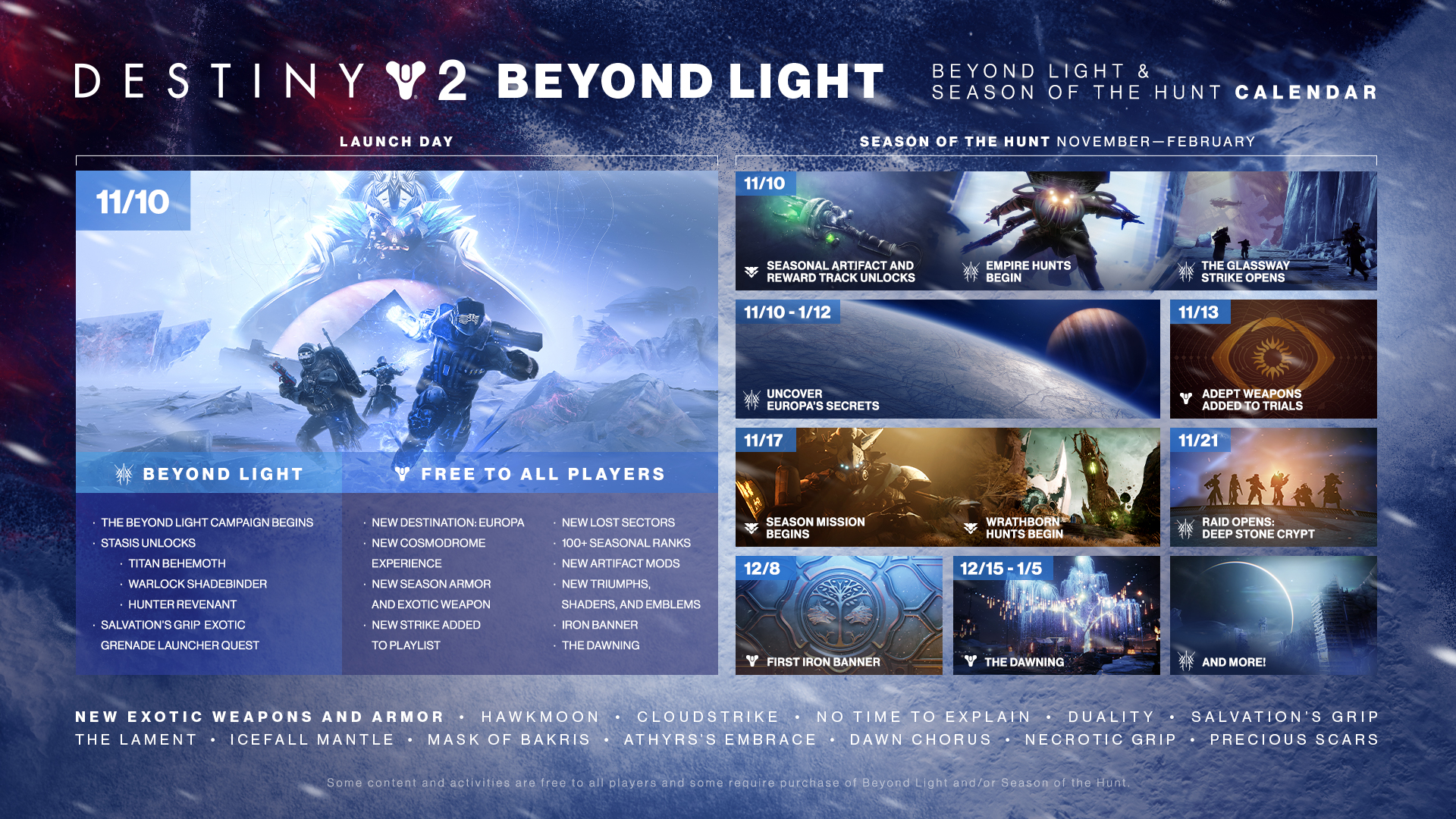 destiny-2-beyond-light-roadmap