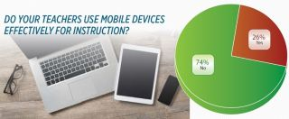 Survey: Do your teachers use mobile devices effectively for instruction?
