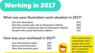 Illustrator's Survey 2017 working results