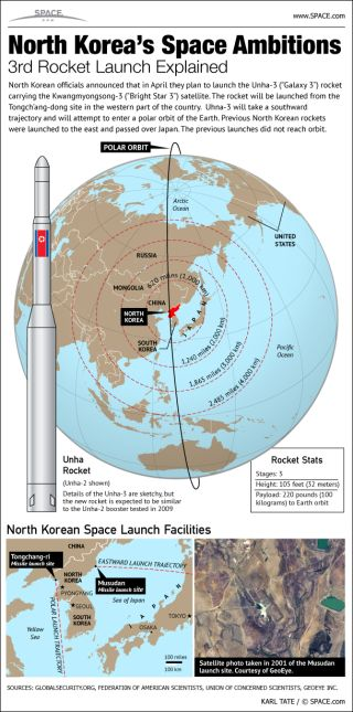 In April, North Korea is expected to attempt to orbit its first Earth satellite.