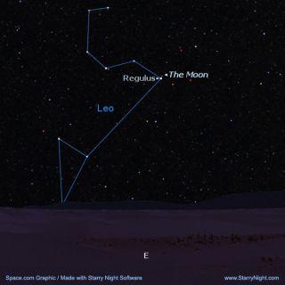 Moon to Block Bright Star Nov. 3