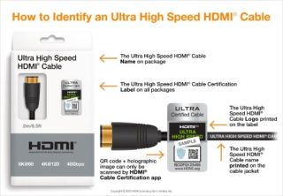 HDMI high speed cables