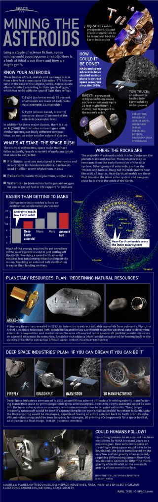 Planetary Resources' announcement of their intention to mine the asteroids rekindles dreams of the early Space Age.
