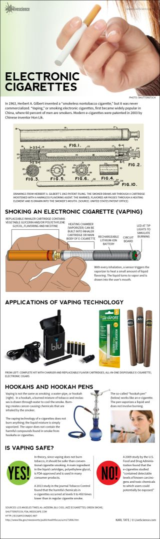 Infographic: Electronic cigarettes vaporize a flavored nicotine liquid to produce vapor resembling smoke.