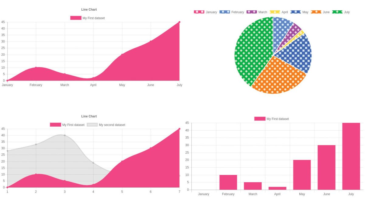 Use Chart.js to turn data into interactive diagrams