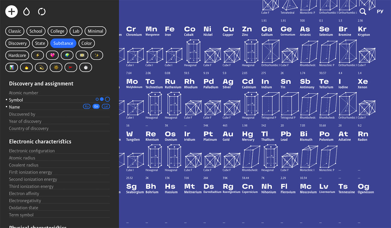 Russian studio reinvents the periodic table   The Blog Pros