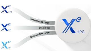 Intel Xe HPG Slide