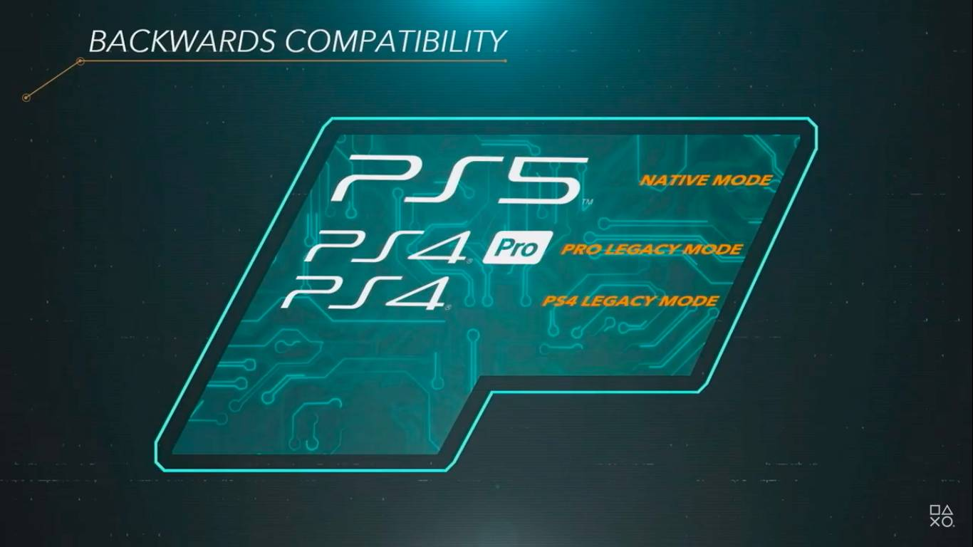 """PS5 backwards compatibility will be available for """"almost all"""" of ..."""