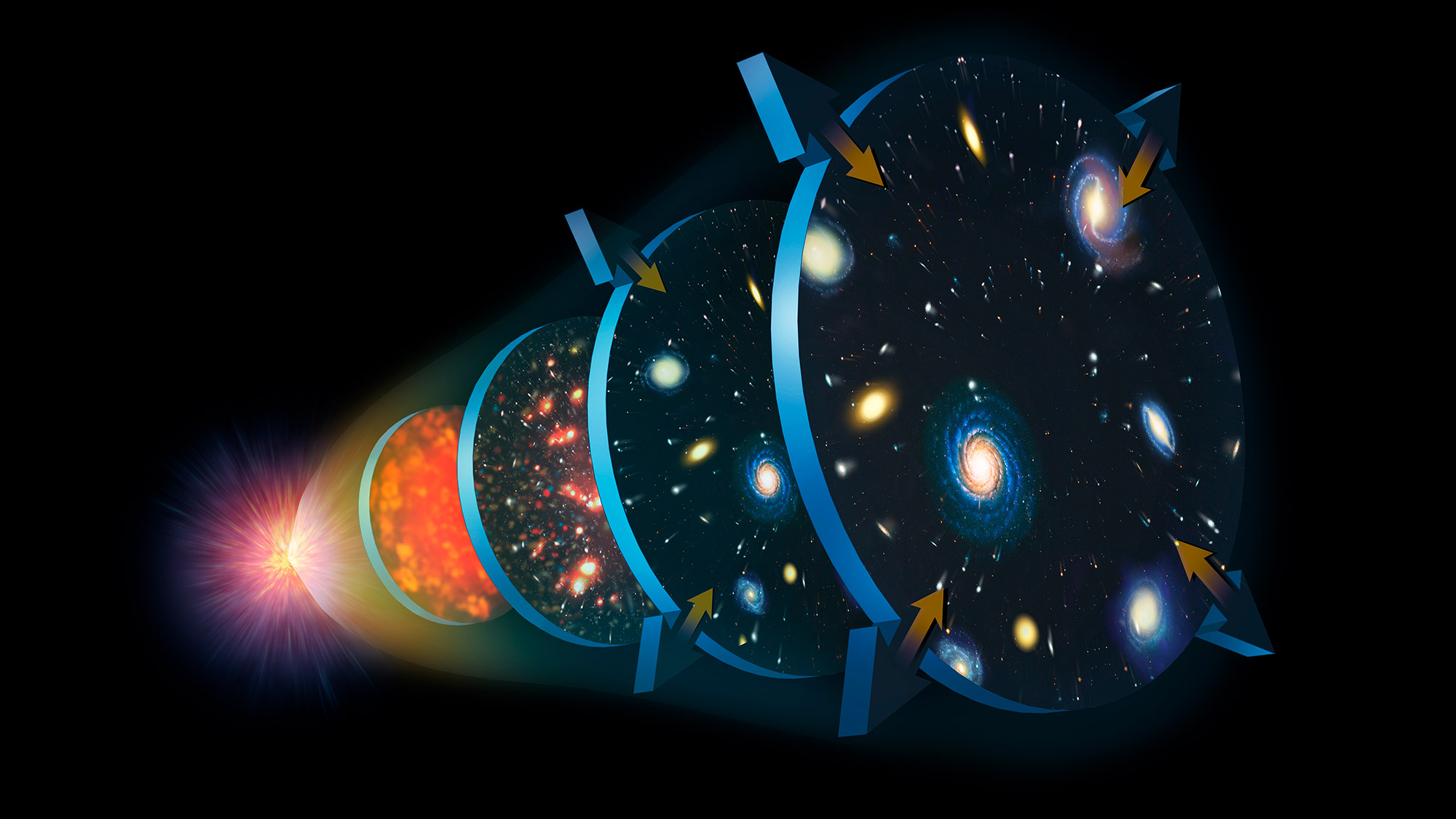 From Big Bang To Present Snapshots Of Our Universe Through Time Live Science