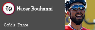 100 Best Road Riders of 2016: #69 Nacer Bouhanni
