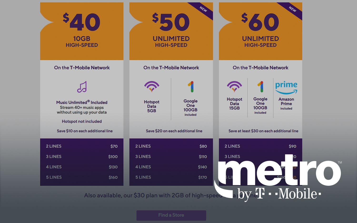Best Prepaid Phone Plans 2019 - Carrier Reviews and