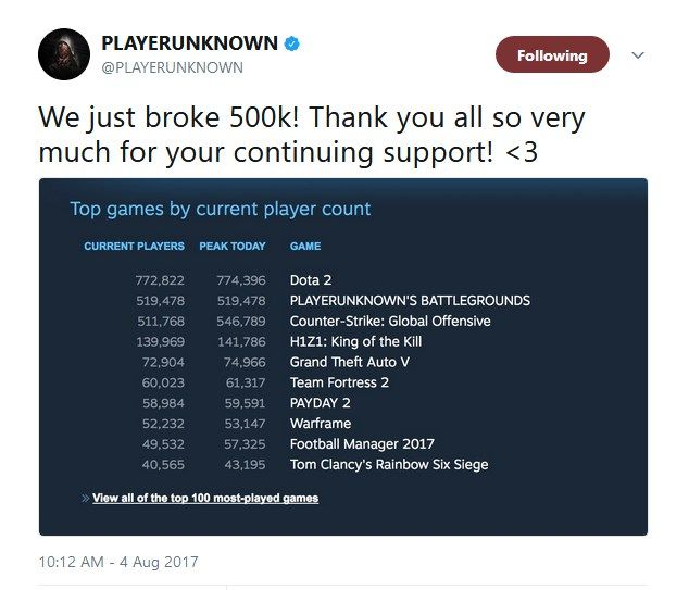 PlayerUnknown's Battlegrounds breaks 500,000 concurrent players on