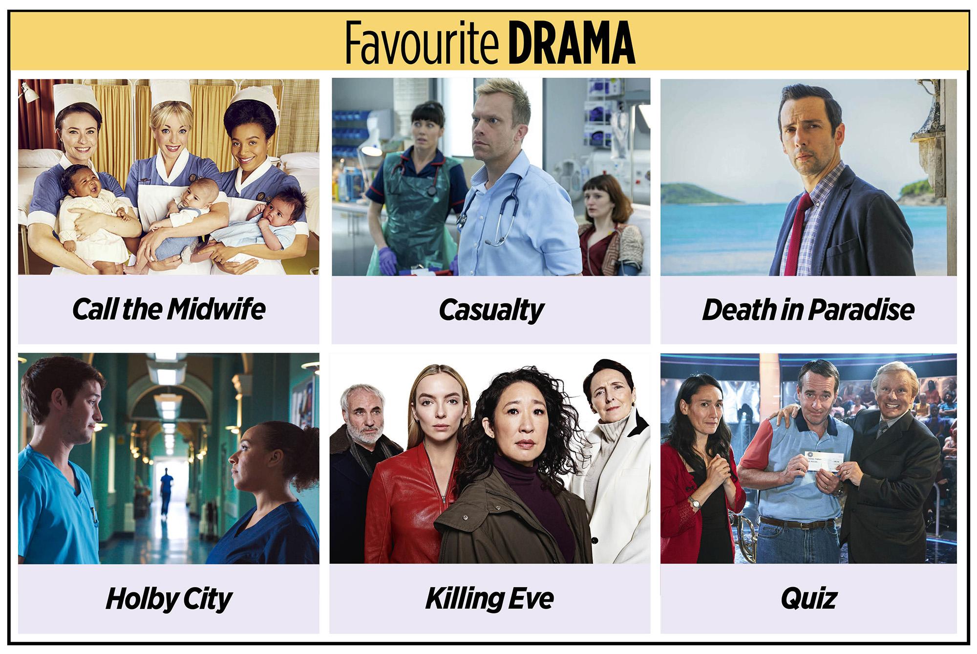 Drama favorito de TV Times Awards 2020