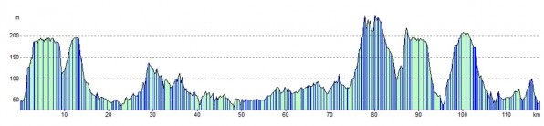 Standard route, Cycling Weekly cyclo-sportive 2011 profile