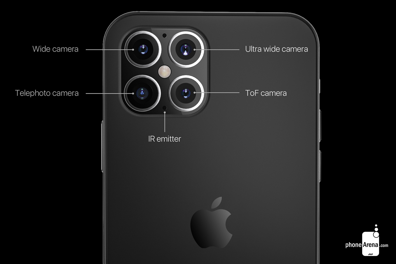 The iPhone 12's massive camera upgrade just leaked | Tom's Guide