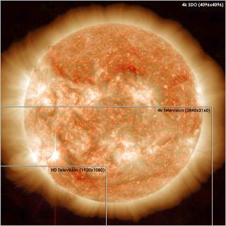 Amazing NASA Sun Photo