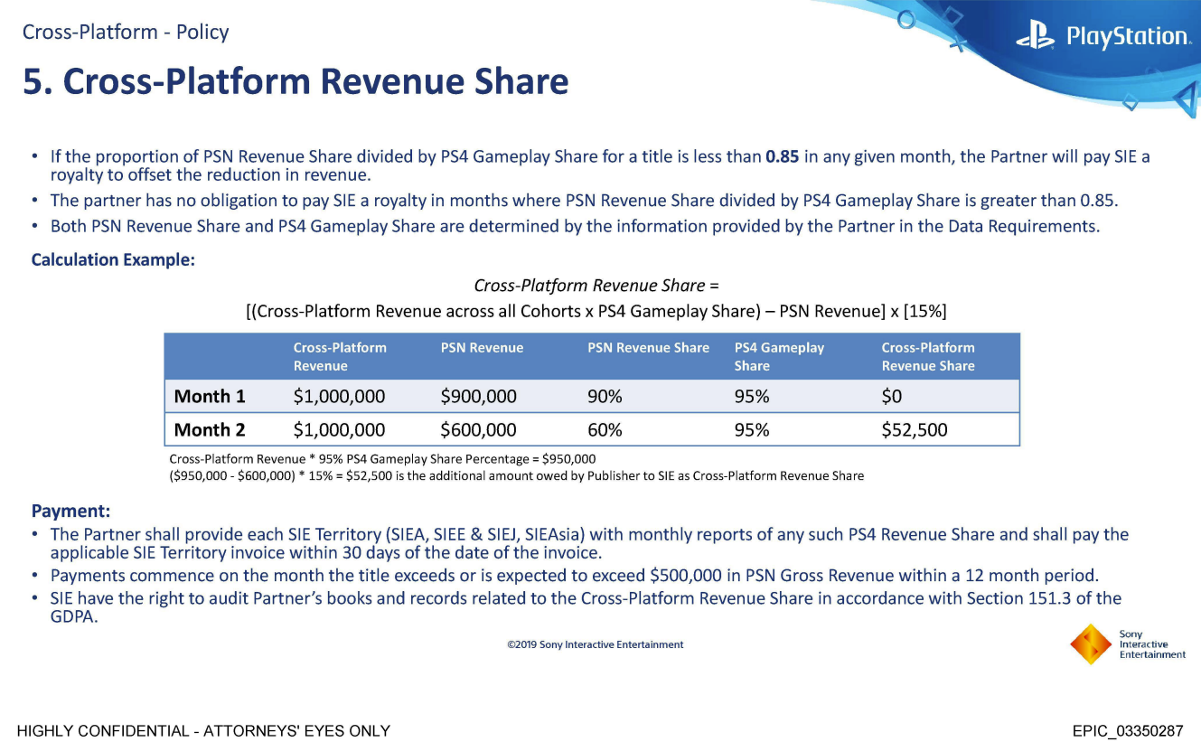 Sony's cross-platform play policy