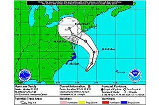 hurricane warnings