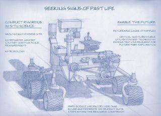 NASA Mars Rover 2020 Design Sketch
