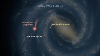 Spitzer Newfound Exoplanet