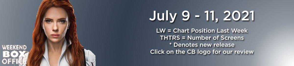 CinemaBlend Weekend Box Office July 9-11, 2021 Black Widow
