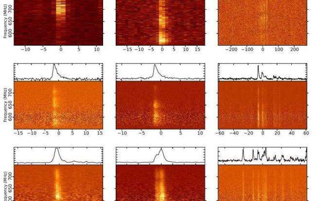مگنتاری که میتواند سرنخهایی درباره FRBها به ما بدهد