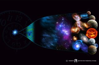 time, physics