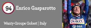 100 Best Road Riders of 2016: #94 Enrico Gasparotto