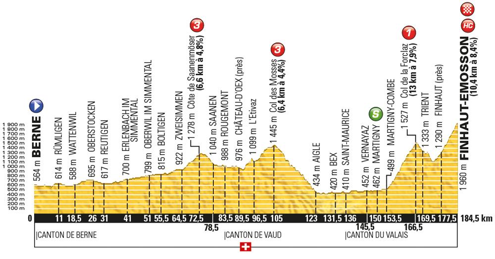 Tour de France 2016, stage 17 - Wednesday July 20, Bern to Finhaut-Emosson (Switzerland), 184km (new)