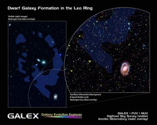 Discovery Suggests New Way Galaxies Might Form
