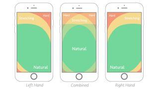 How to make an app | Creative Bloq
