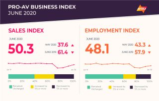 AVIXA's June 2020 Pro AV Business Index