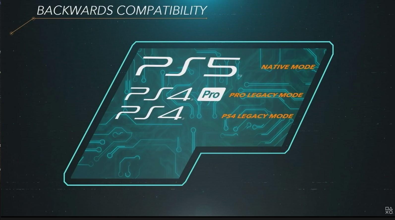 PS5/PlayStation 5
