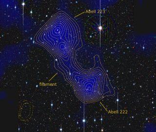 A dark matter filament