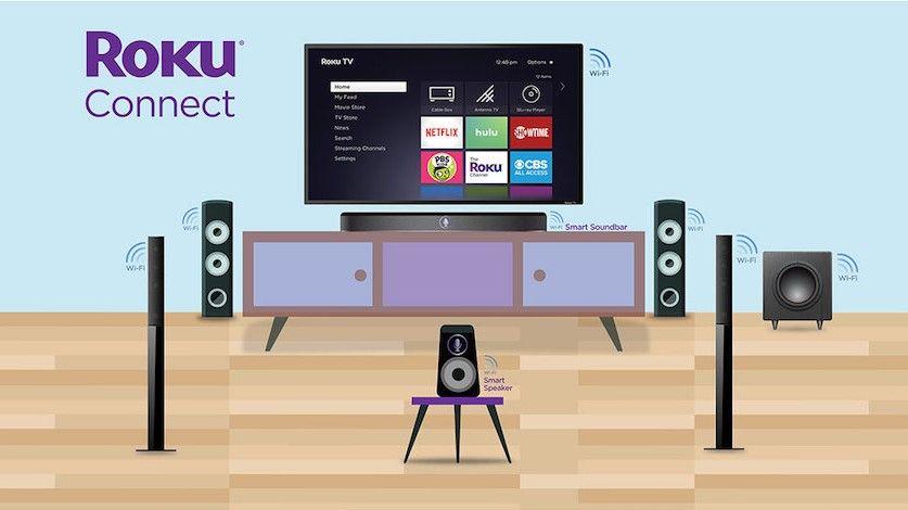 Sonos and Roku partnership could add Roku TV control to Sonos One