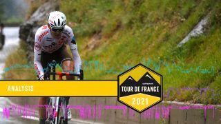 Ben O'Connor Tour de France Stage 9 Power analysis