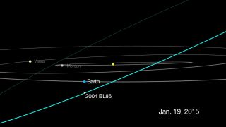 Asteroid 2004 BL86 Graphic