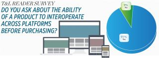 T&L READER SURVEY DO YOU ASK ABOUT THE ABILITY OF A PRODUCT TO INTEROPERATE ACROSS PLATFORMS BEFORE PURCHASING?