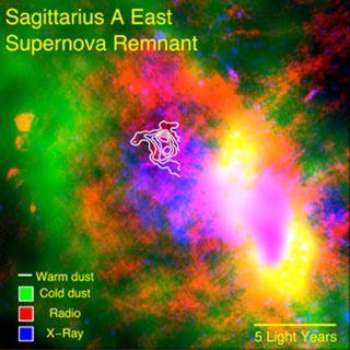 Sagittarius A East Supernova Remnant