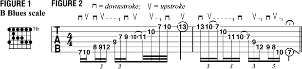 A New Approach to the Blues Scale | Guitarworld