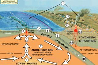 volcano, volcano facts, volcano eruptions